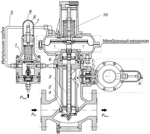 Насосы центробежные консольные моноблочные линейные одноступенчатые КМЛВ