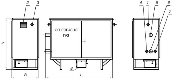 Газорегуляторные пункты шкафные с узлом учета ГРПШ-13-1Н(В)У1, ГРПШ-15-1Н(В)У1, ГРПШ-16-1Н(В)У1