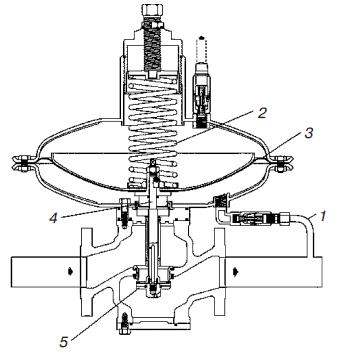 Мембрана регулятора Norval DN25-100