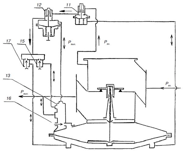 Схема работы регулятора РДБК1-200