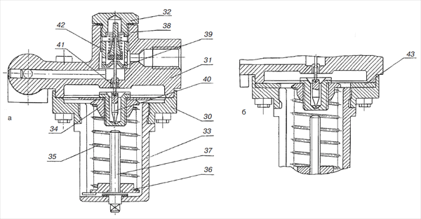 Игла регулятрра управления в сборе для регулятора давления газа РДБК1