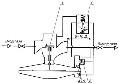 Регулятор давления газа РДБК1П